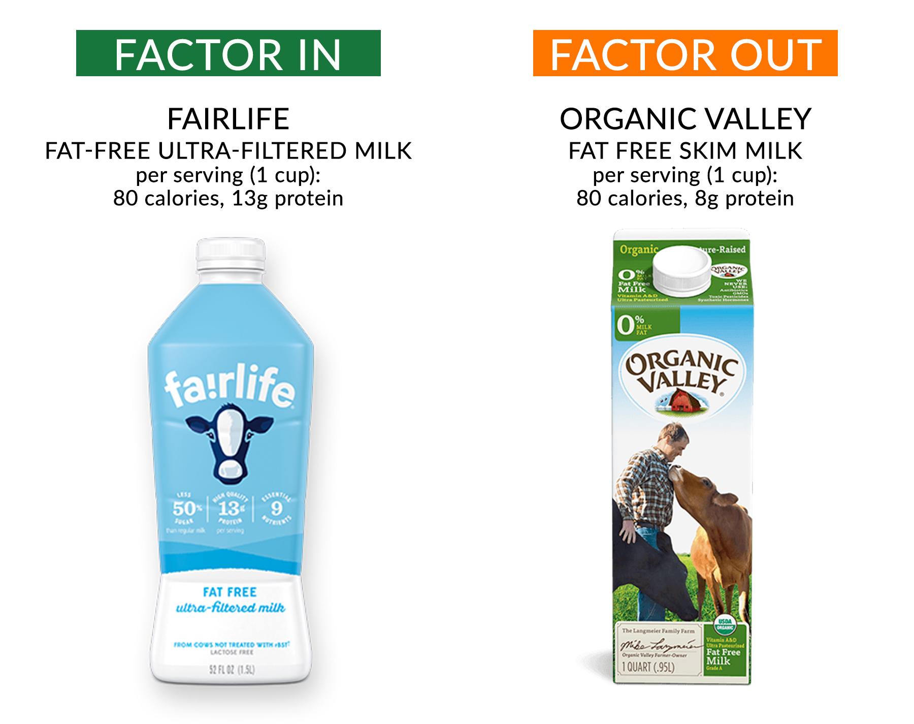 fairlife milk vs organic valley fat free skim milk