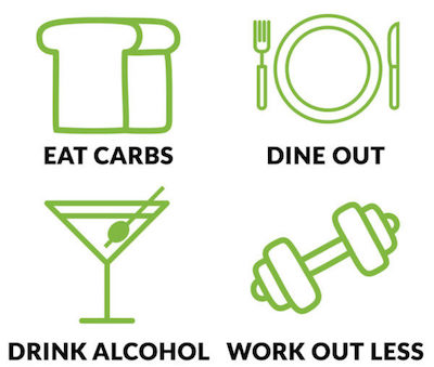 Eat Carbs. Dine Out. Drink Alcohol. Workout Less.